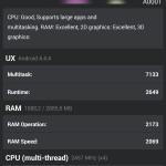 AnTuTu Benchmark | OnePlus One Übersicht 1
